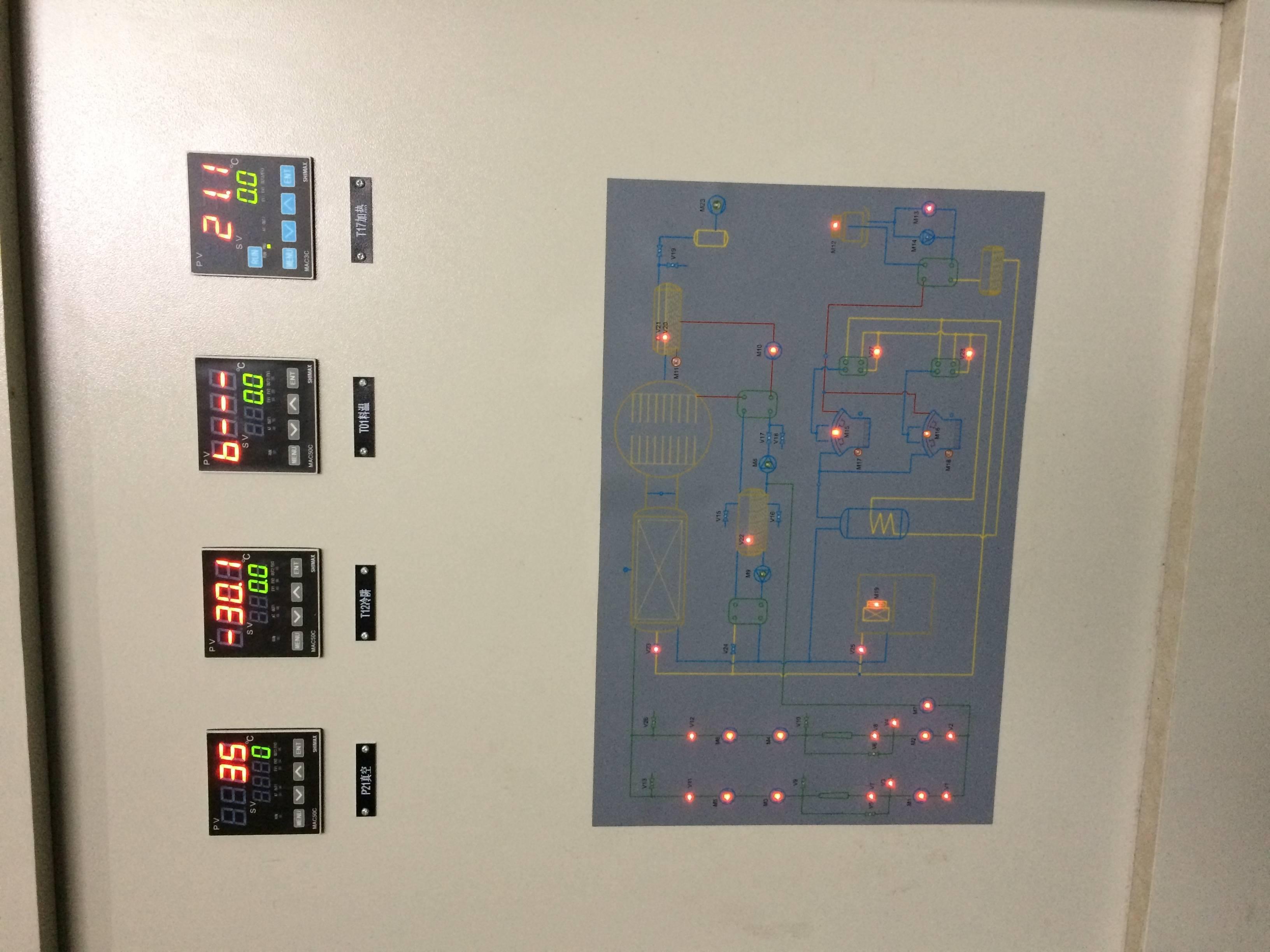 电控显示生产流程